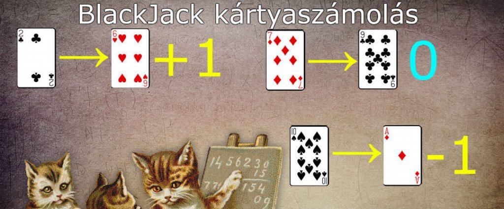A Blacjack játékban használt kártyák értekéi a lapszámozáshoz
